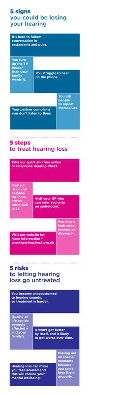 5 signs you could be losing your hearing, the steps to treat hearing loss and the risks of letting your hearing loss go untreated.