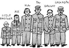 Image result for chinese communist mao suit