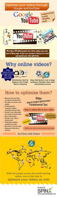 Optimiza tus vídeos para YouTube