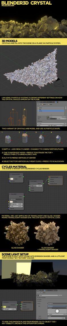 Blender3D Crystal by mclelun on deviantART