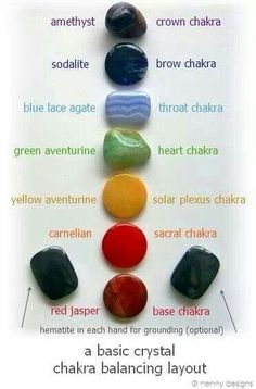 For chakra balancing. Use these colored stones to help open and align your body's key points of energy.