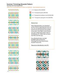 http://0.tqn.com/d/beadwork/1/0/H/v/-/-/summer_trimmings_pattern_chart.jpg