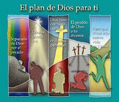 """Padre José Medina: CATEQUESIS DEL PAPA: """"En la oración aprendemos a ver los signos del plan misericordioso de Dios"""""""
