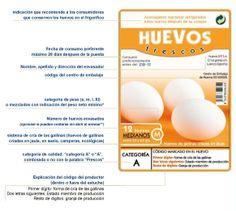 Significado de la numeración en la cáscara del h#uevo: #etiquetado en los envases de huevos