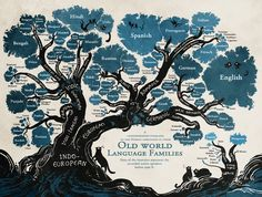 We've praised the work of Minna Sundberg before, and here, as part of her Stand Still. Stay Silent webcomic, she's illustrated the family trees of Indo-European and Uralic languages. The full tree is below.