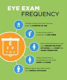 Has your child had a #BackToSchool eye exam yet? It's that time of year! Learn more about eye exams for children.