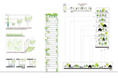 Bosco Verticale – The World's First Vertical Forest | Off Some Design