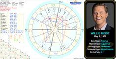 Willie Geist's birth chart.  http://www.astrologynewsworld.com/index.php/galleries/celeb-gallery/item/willie-geist #astrology #birthday #birthchart #natalchart #taurus #williegeist