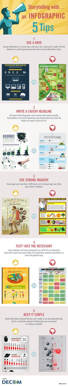 Tips for creating the perfect infographic  www.decom.be