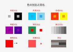 こんにちは、デザイナーTです。「キーカラーは決まったけど、色数を増やすと変になる...」「いつも色選びがワンパターン」「色相環ってどうやって使うの?」そんな色選びのお悩みをズバっと解決するかもしれない、配色のコツをご紹介します。また、キーカラー選びの段階から悩んでいる方は、前回の記事(色の基礎知識と色彩心理)が役に立つかもしれませんので、あわせてご覧ください。 Hard Nails, Design Theory, Study Design, Article Design, Color Studies, Learning Colors, Color Shapes, Jpg, World Of Color