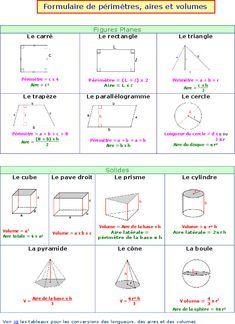 TI-Planet | formulaire aire perimetre volume (programme mViewer GX Creator Lua Nspire) Math 5, Math Class, Math Skills, Fun Math, Math Lessons, Math Activities, Printable Math Worksheets, 1st Grade Worksheets, Math Groups
