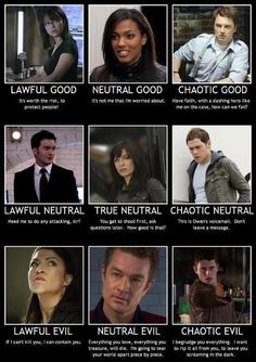 """The graph of the vagaries of """"good"""" and """"evil"""" as explained by Torchwood."""
