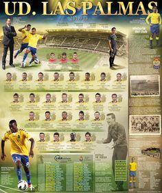 Historia UD Las Palmas y plantilla 2012/13