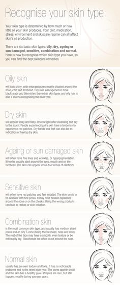 How To Recognize Your Skin Type.....Your skin type is determined by how much or how little oil your skin produces. Learn to recognize which skin type you have, so you can find the best skincare remedies....kur spa nyc