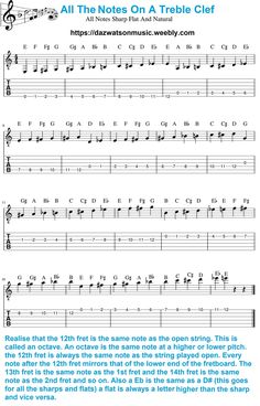 Welcome - dw-music.simplesite.com Learn Guitar Online, Learn Guitar Beginner, Learn Guitar Chords, Easy Guitar Songs, Guitar Lessons For Beginners, Guitar Tabs, Music Theory Lessons, Music Theory Guitar, Cello Music