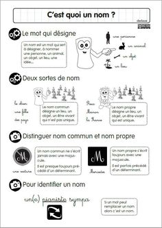 Way To Learn French Articles Key: 9698004072 French Language Lessons, French Language Learning, French Lessons, French Teaching Resources, Teaching French, Learn French Beginner, French For Beginners, Connecting Words, Teaching