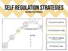 A post with self-regulation strategies including a free download!