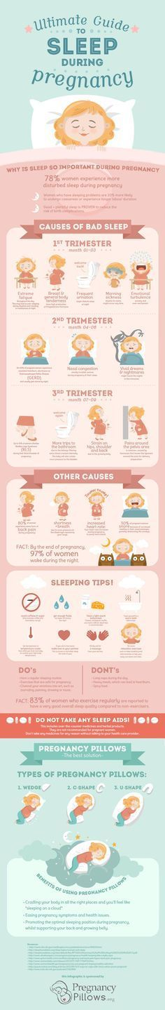 Ultimate Guide to Sleep during Pregnancy Infographic