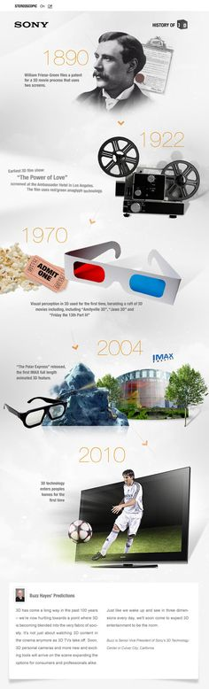 As you know we love these infographics, this infographic come ins 3D! You can view the 3D Version here