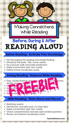 Improve your students reading comprehension with these READ ALOUD strategies. Metacognition and connections! TeacherKarma.com