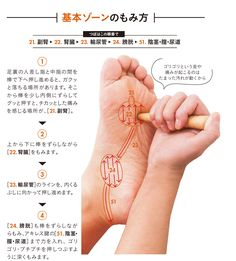 Pin on テクニック Meridian Acupuncture, Acupuncture Points, Acupressure Points, Massage Tips, Massage Techniques, Massage Therapy, Health Diet, Health Fitness, Acupressure Therapy