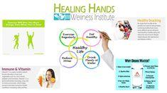 Healthy Life www.healingacademy.co.za