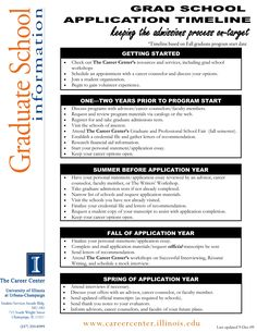 What is the process of applying to graduate school?