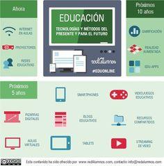 11TecnologíasAlrededorEducaciónTendencias-Infografía-BlogGesvin