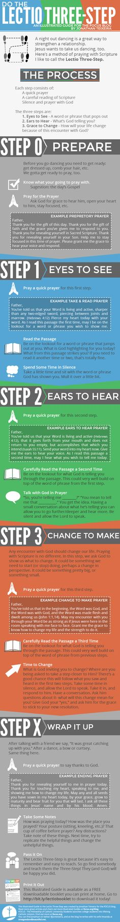 Simple 3 Steps to Praying with Lectio Divina method. (Printable link is at the bottom too).