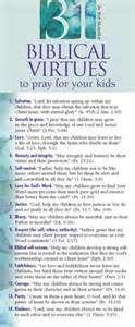 biblical prayers for husbands - Bing images
