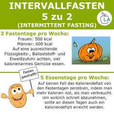 Intervall Fasting Instructions and Plan 2019 - Slimming fast and healthy - Intervallfasten Anleitung und Plan 2019 – Schnell und gesund abnehmen Interval Fast 2 is a healthy method of losing weight, fasting on 2 days a week. The remaining 5 days are fed - Calendula Benefits, Lemon Benefits, Loose Weight, How To Lose Weight Fast, Insect Bites, Herbal Remedies, Food Videos, Health Tips, About Me Blog