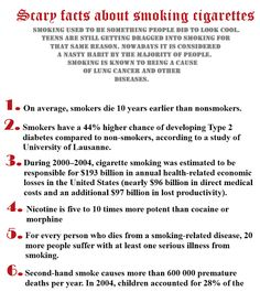 Smoking Diseases - This is the truth | smokinglungs | Pinterest ...