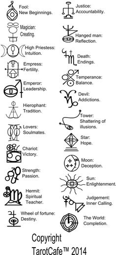 Tarot Keywords - quick reference charts for the major arcana Magic Symbols, Symbols And Meanings, Tarot Card Meanings, Ancient Symbols, Viking Symbols, Egyptian Symbols, Viking Runes, Simbolos Tattoo, Occult Tattoo