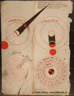 Medieval Astronomy from Melk Abbey
