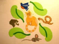 Or, In Which I Go A Little Overboard But Have a Really Good Time! I'm going to try Where Is Catkin? by Janet Lord in my Pets baby storytime this fall, less because I think it's a great book for sto...