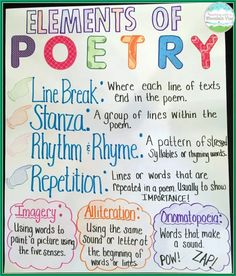 How to Teach Poetry in Upper Elementary - Teaching with a Mountain View