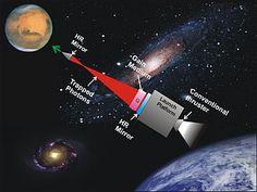 Photonic laser thruster - Wikipedia