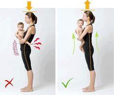 !!! Posture Fix, Bad Posture, Pilates, Clinique Chiropratique, Alexander Technique, Tight Hip Flexors, Psoas Muscle, Tight Hips, Chiropractic Care