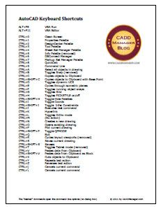 AutoCAD Keyboard Shortcuts – 2012 Edition   CADDManager Blog