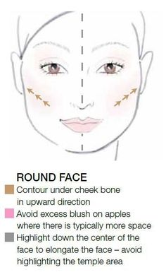36 Best How to apply blush and contour for a long face