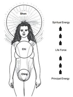 Você já deve ter ouvido falar antes sobre a arte sexual de algumas culturas orientais, como o Kama Sutra, o sexo Tântrico, entre outros. Hoje falaremos sobre uma outra abordagem, originária da Chin…