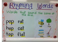 Rhyming Words Anchor Chart