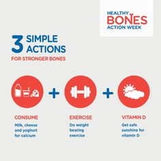 Healthy Bones Action Week Challenge - Lifestyle Fifty