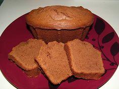 Mini Chocolate Pound Cakes.
