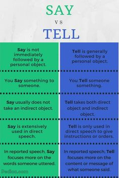 "Image result for Images for ""say"" and ""tell"""