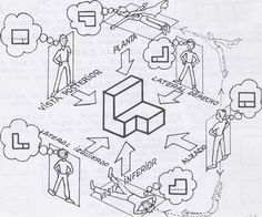 º de no leídos) - - Yahoo Mail 3d Sketch, Sketch Design, Sketches, Isometric Sketch, Isometric Drawing Exercises, Orthographic Drawing, Architecture Drawing Sketchbooks, Interesting Drawings, Fractal Geometry