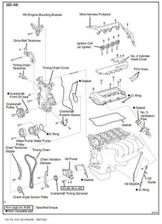 New post (Toyota A750E / A750F Transmission Service and