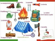Italian Grammar, Italian Vocabulary, Italian Words, Italian Language, German Language, Japanese Language, Learn To Speak Italian, Learn French, Spanish Activities