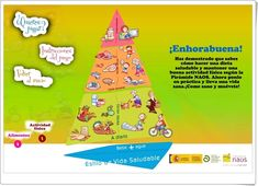 Online Gratis, Map, School, How To Make, Ideas Para, Science Area, Interactive Activities, Physical Activities, Blue Prints