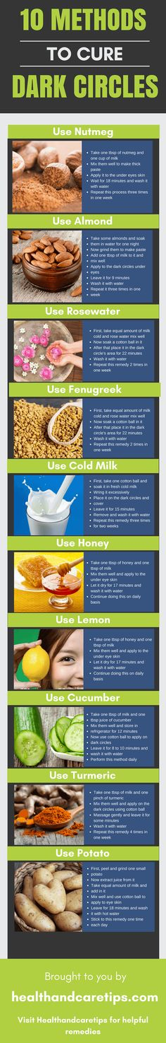 10 Amazing methods of milk for Dark Circles under Eyes to remove them under eyes? This post will help you find all the latest information to your health queries. Cucumber Uses, Turmeric Uses, Dark Circle Remedies, Lemon Uses, Acne Cream, Dark Circles Under Eyes, Acne Scar Removal, Skin Mask, Milk